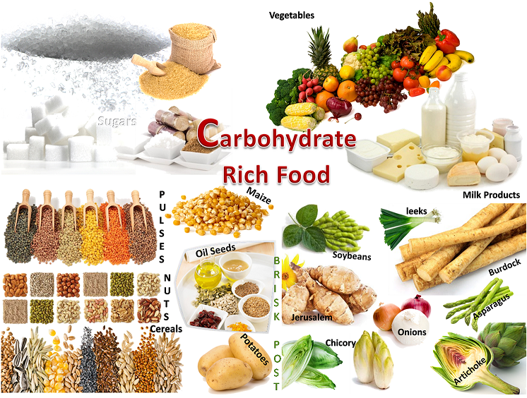 High Carbohydrate Indian Foods List